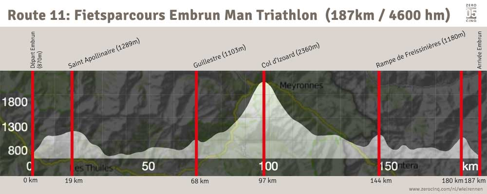 Route 11: Fietsparcours Embrun Man Triathlon (187km / 4600hm)