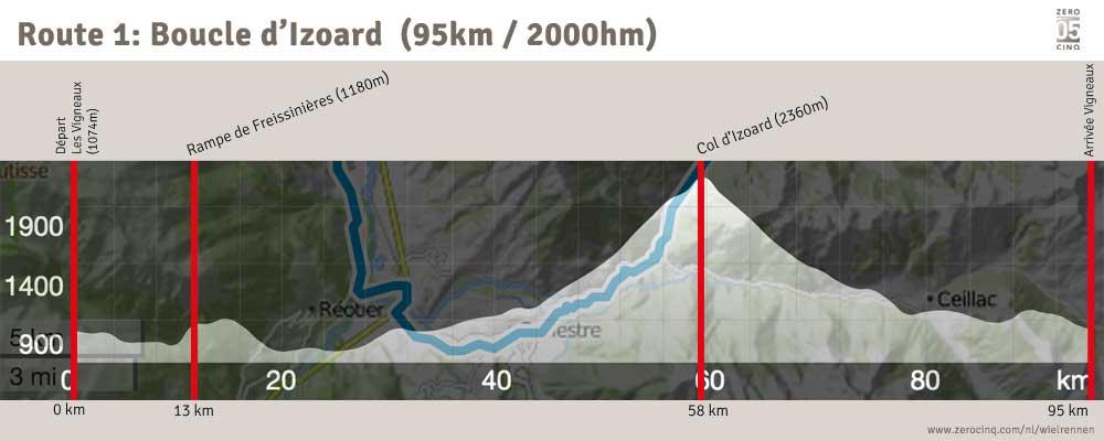 Route 1: Boucle d'Izoard (96km / 2130hm)