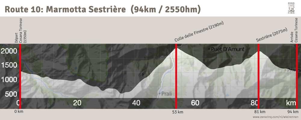 Route 10: Marmotta Sestrière (94km / 2550hm)