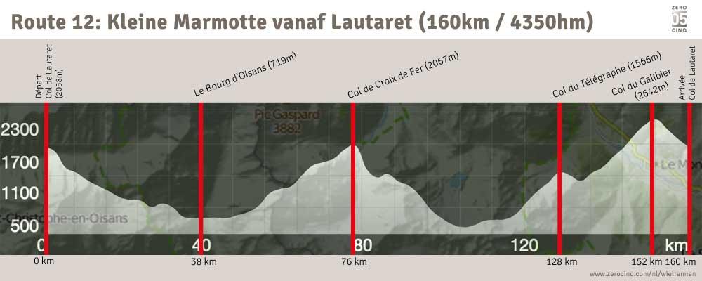 Route 12: Kleine Marmotte (160km / 4350hm)