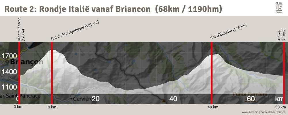 Route 2: Rondje Italië vanaf Briancon (69km / 1220hm)