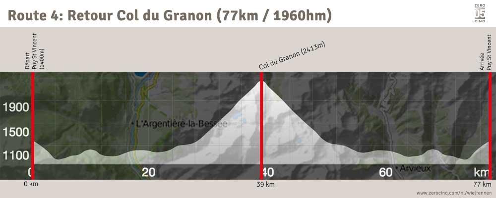 Route 4: Retour Col du Granon (77km / 1960hm)
