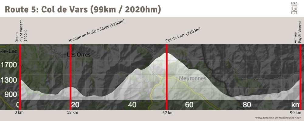 Route 5: Col de Vars (99km / 2020hm)