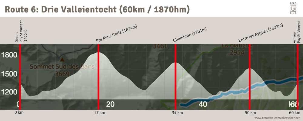Route 6: Drie Valleientocht (60km / 1870hm)