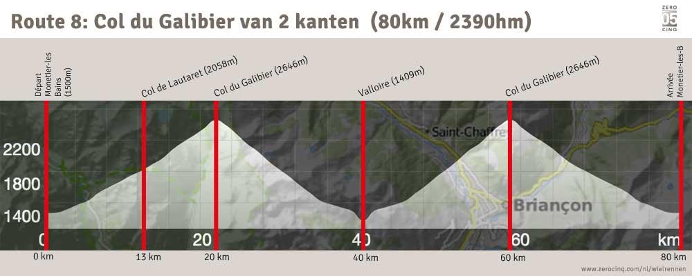 Route 8: Col du Galibier van 2 kanten (80km / 2390hm)