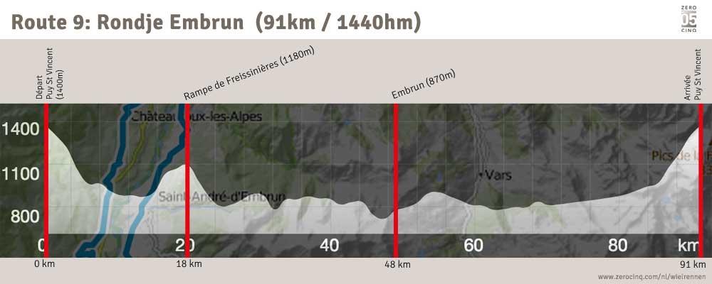 Route 9: Rondje Embrun (91km / 1440hm)