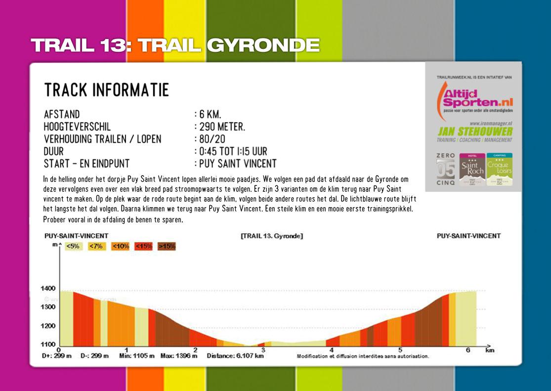 Trail Gyronde